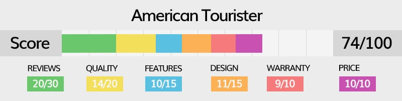 American Tourister luggage rating explained in detail