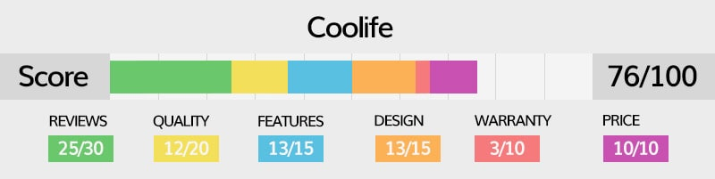 Coolife luggage rating explained in detail