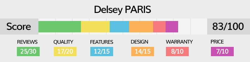 Delsey Paris luggage rating explained in detail