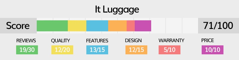 It luggage rating explained in detail