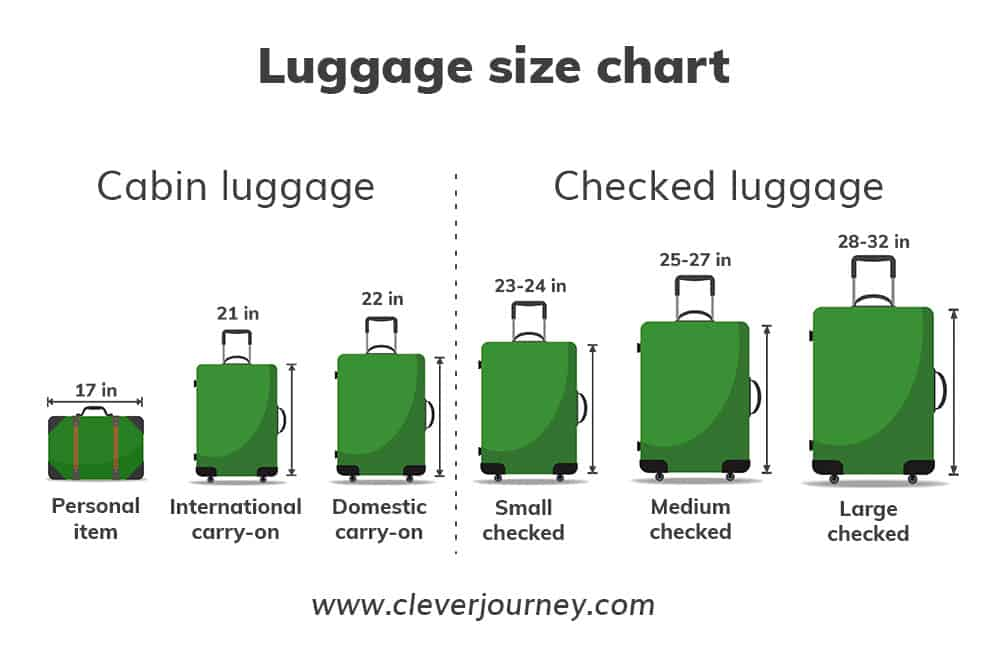 luggage size guide