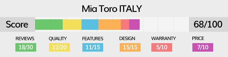 mia toro italy luggage rating explained in detail
