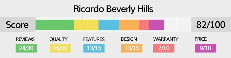 ricardo beverly hills luggage rating explained in detail