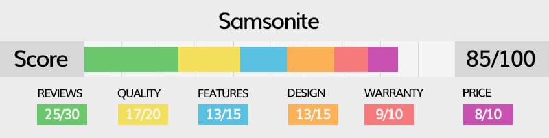 Samsonite luggage rating explained in detail
