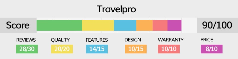 Travelpro luggage rating explained in detail